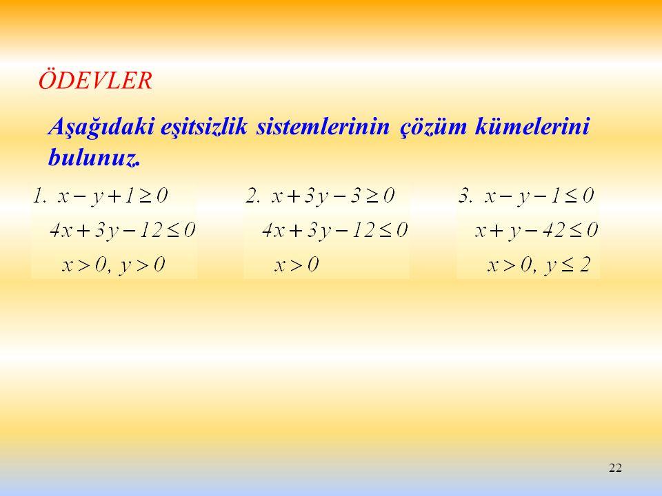 ÖDEVLER Aşağıdaki eşitsizlik sistemlerinin çözüm kümelerini bulunuz.
