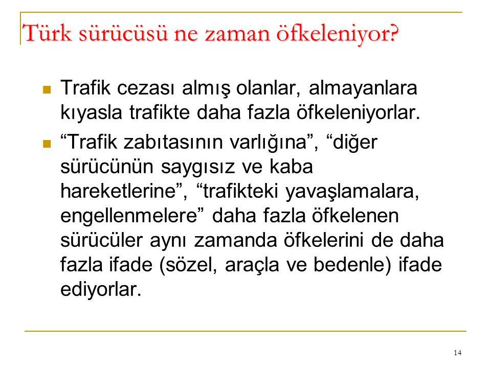 Türk sürücüsü ne zaman öfkeleniyor