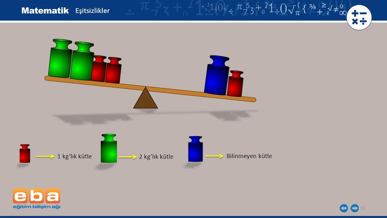 Eşitsizlikler 1 kg'lık kütle 2 kg'lık kütle Bilinmeyen kütle