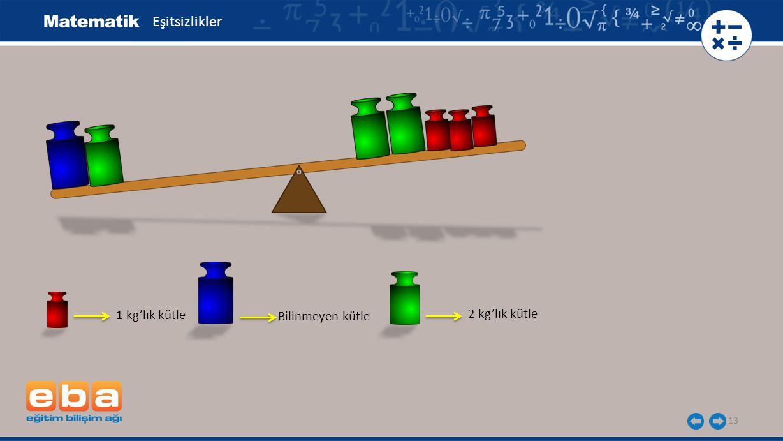 Eşitsizlikler 1 kg'lık kütle Bilinmeyen kütle 2 kg'lık kütle