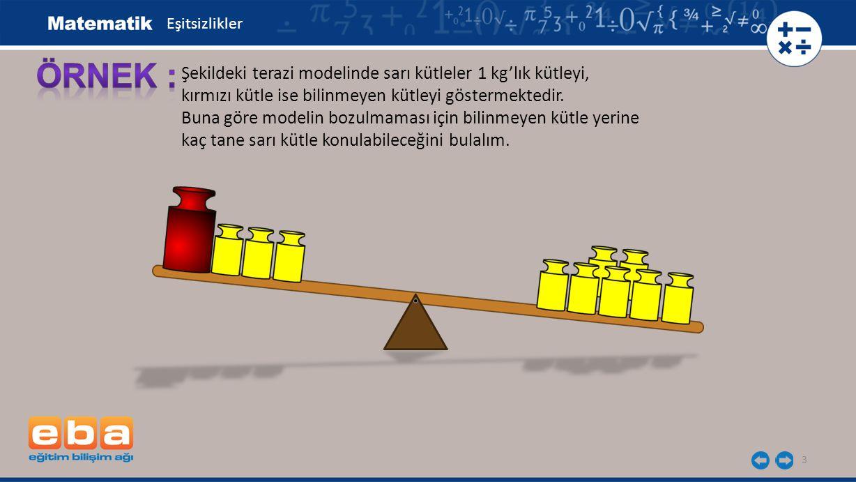 ÖRNEK : Şekildeki terazi modelinde sarı kütleler 1 kg'lık kütleyi,
