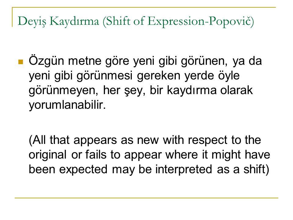 Deyiş Kaydırma (Shift of Expression-Popovič)