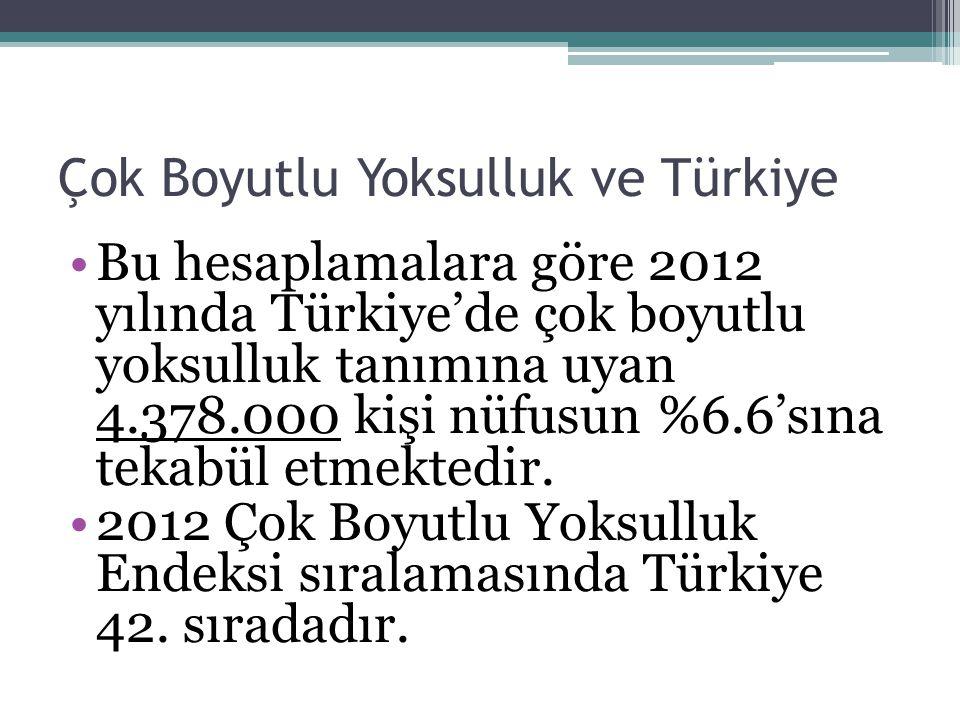 Çok Boyutlu Yoksulluk ve Türkiye