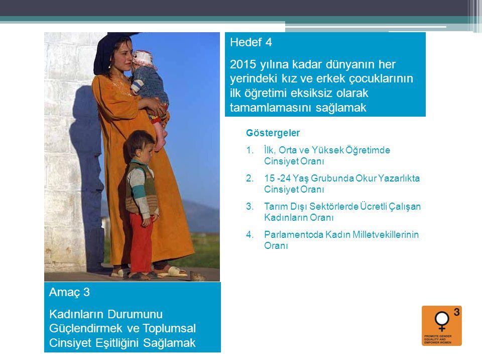 Hedef 4 2015 yılına kadar dünyanın her yerindeki kız ve erkek çocuklarının ilk öğretimi eksiksiz olarak tamamlamasını sağlamak.