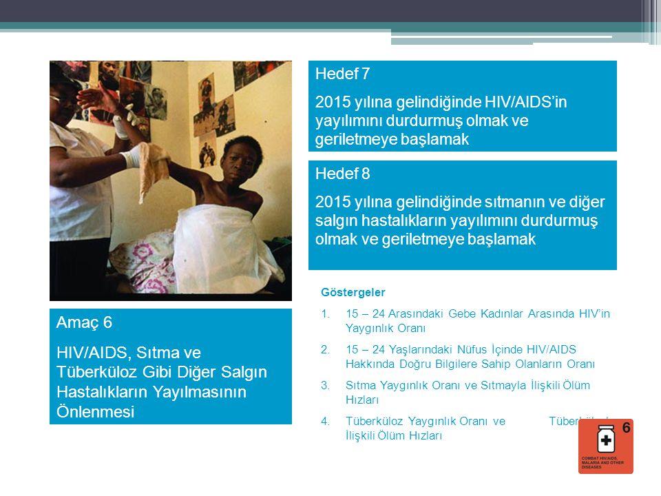 Hedef 7 2015 yılına gelindiğinde HIV/AIDS'in yayılımını durdurmuş olmak ve geriletmeye başlamak. Hedef 8.