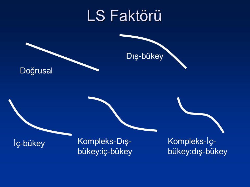 LS Faktörü Dış-bükey Doğrusal Kompleks-Dış-bükey:iç-bükey