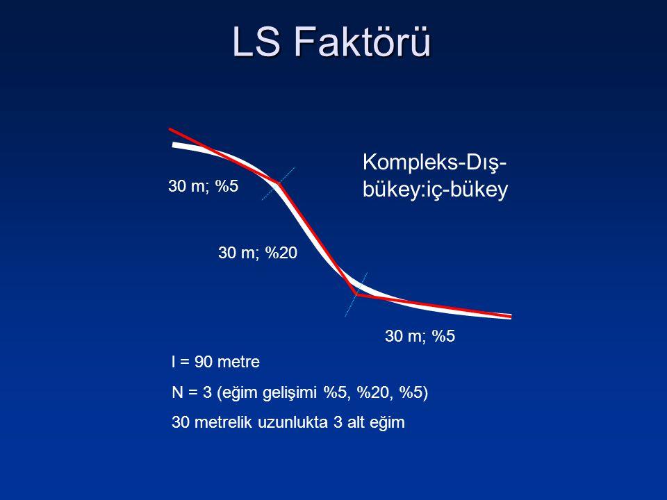 LS Faktörü Kompleks-Dış-bükey:iç-bükey 30 m; %5 30 m; %20 l = 90 metre