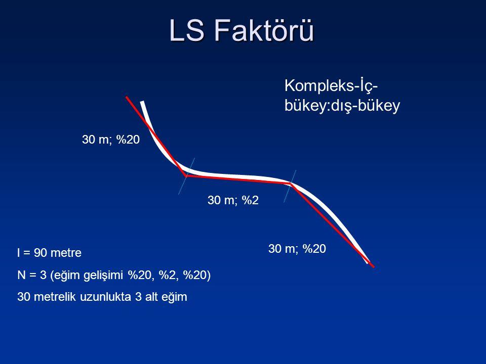LS Faktörü Kompleks-İç-bükey:dış-bükey 30 m; %20 30 m; %2 l = 90 metre