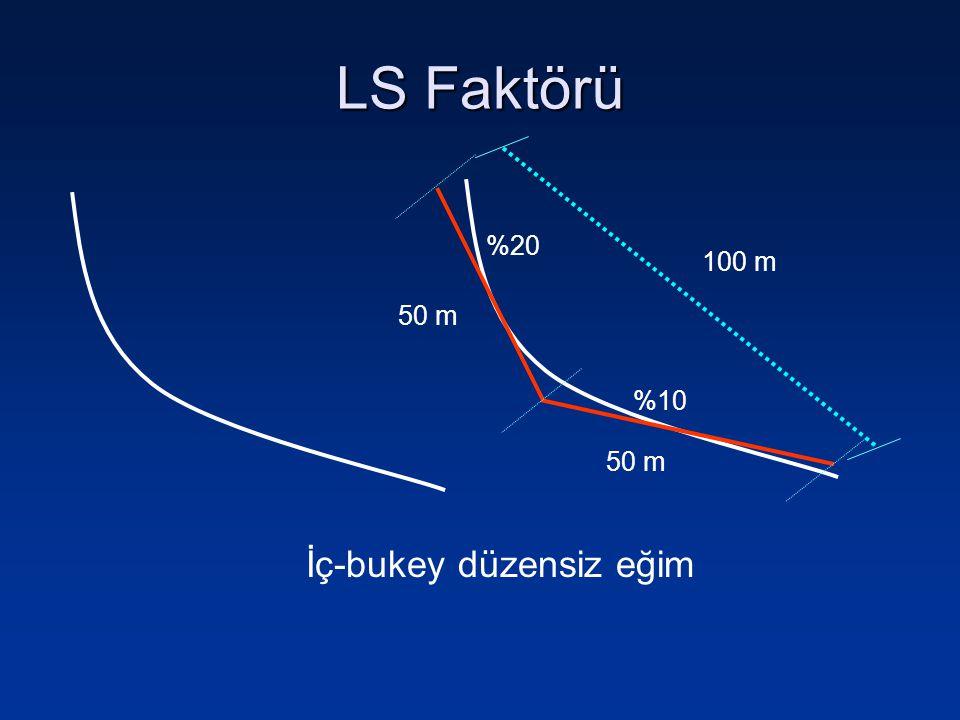 LS Faktörü %20 %10 100 m 50 m İç-bukey düzensiz eğim