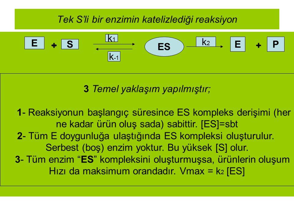 Tek S'li bir enzimin katelizlediği reaksiyon