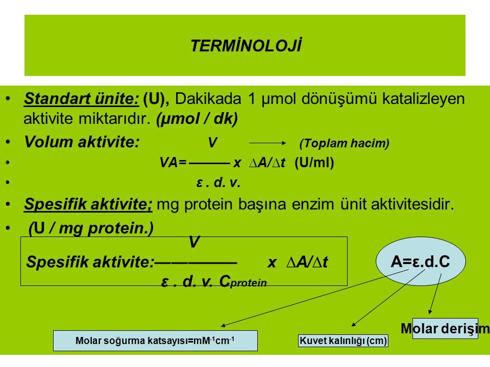 Molar soğurma katsayısı=mM-1cm-1