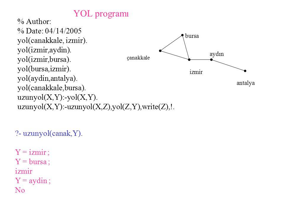 YOL programı % Author: % Date: 04/14/2005 yol(canakkale, izmir).