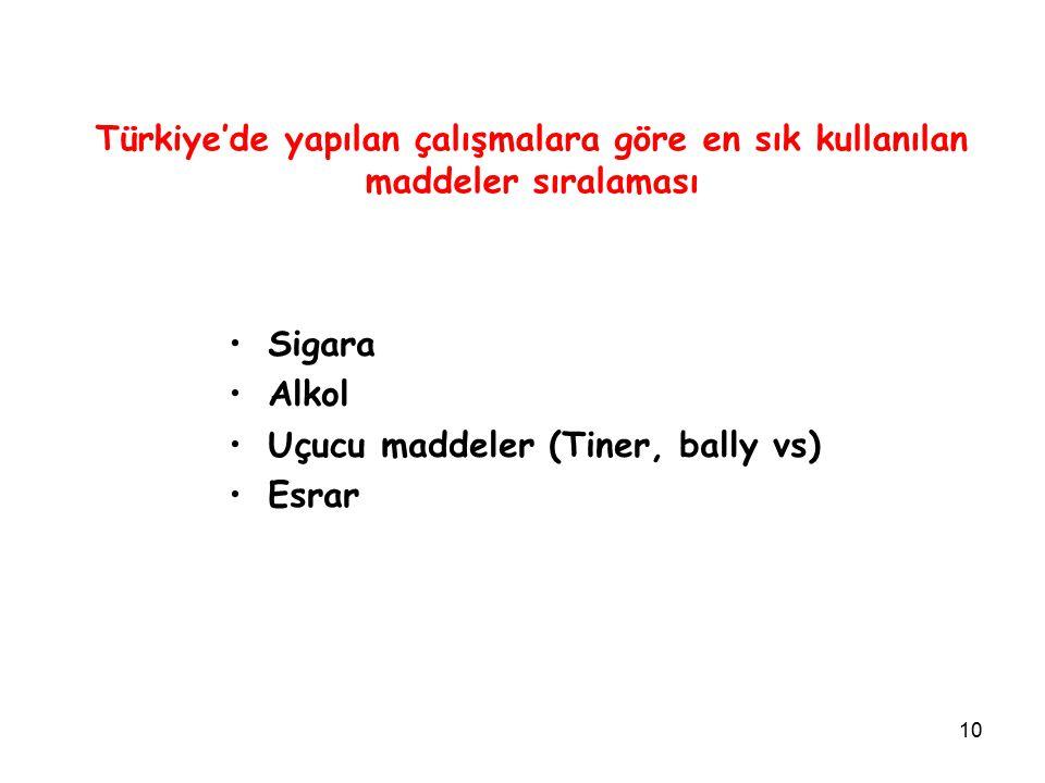 Türkiye'de yapılan çalışmalara göre en sık kullanılan maddeler sıralaması