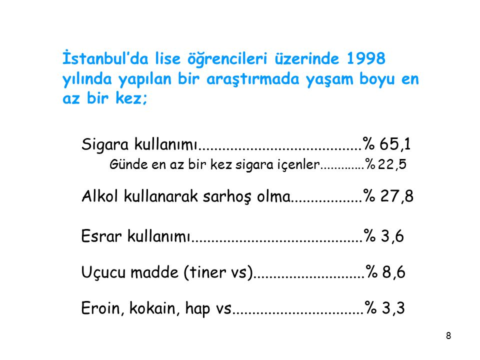 İstanbul'da lise öğrencileri üzerinde 1998 yılında yapılan bir araştırmada yaşam boyu en az bir kez;