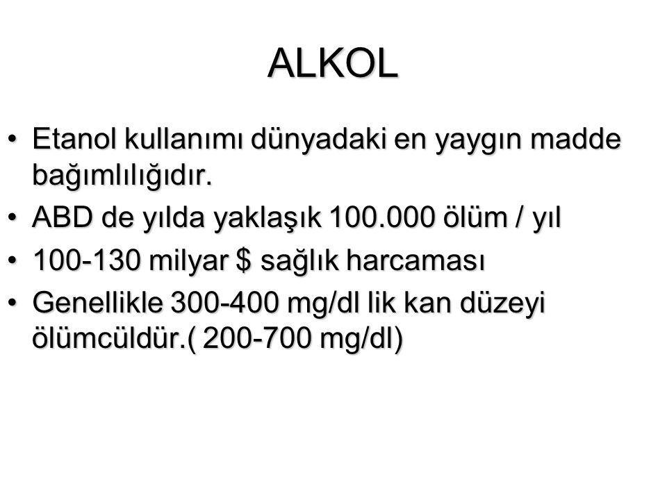 ALKOL Etanol kullanımı dünyadaki en yaygın madde bağımlılığıdır.