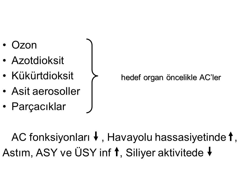 AC fonksiyonları , Havayolu hassasiyetinde ,