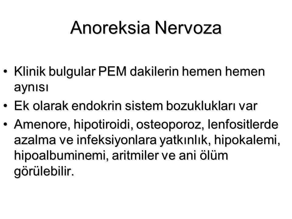Anoreksia Nervoza Klinik bulgular PEM dakilerin hemen hemen aynısı