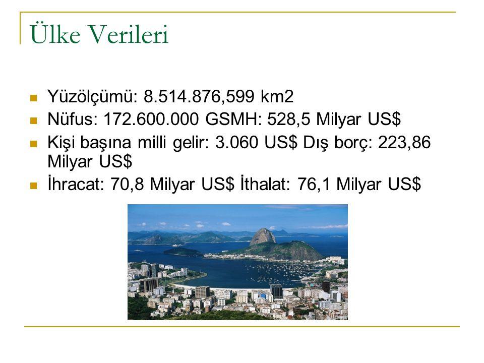 Ülke Verileri Yüzölçümü: 8.514.876,599 km2