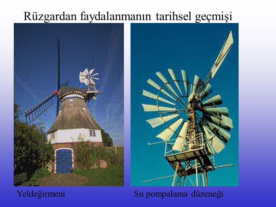 Rüzgardan faydalanmanın tarihsel geçmişi