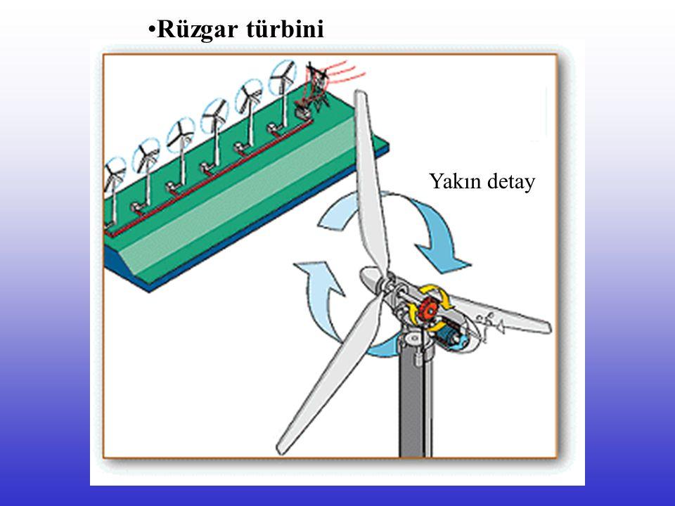 Rüzgar türbini Yakın detay