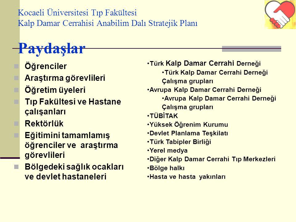 Kocaeli Üniversitesi Tıp Fakültesi Kalp Damar Cerrahisi Anabilim Dalı Stratejik Planı Paydaşlar