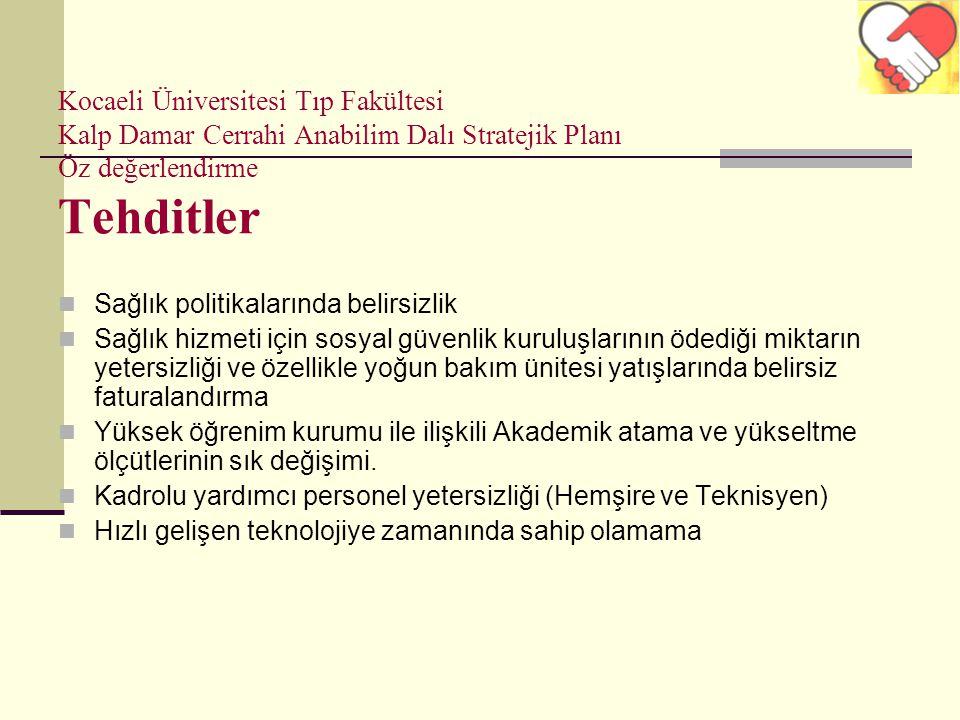 Kocaeli Üniversitesi Tıp Fakültesi Kalp Damar Cerrahi Anabilim Dalı Stratejik Planı Öz değerlendirme Tehditler