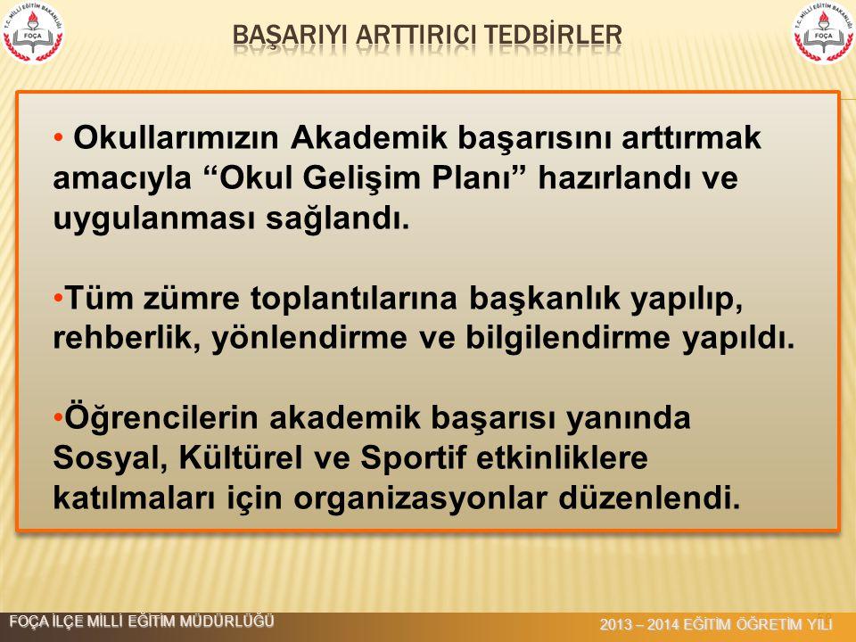 BAŞARIYI ARTTIRICI TEDBİRLER