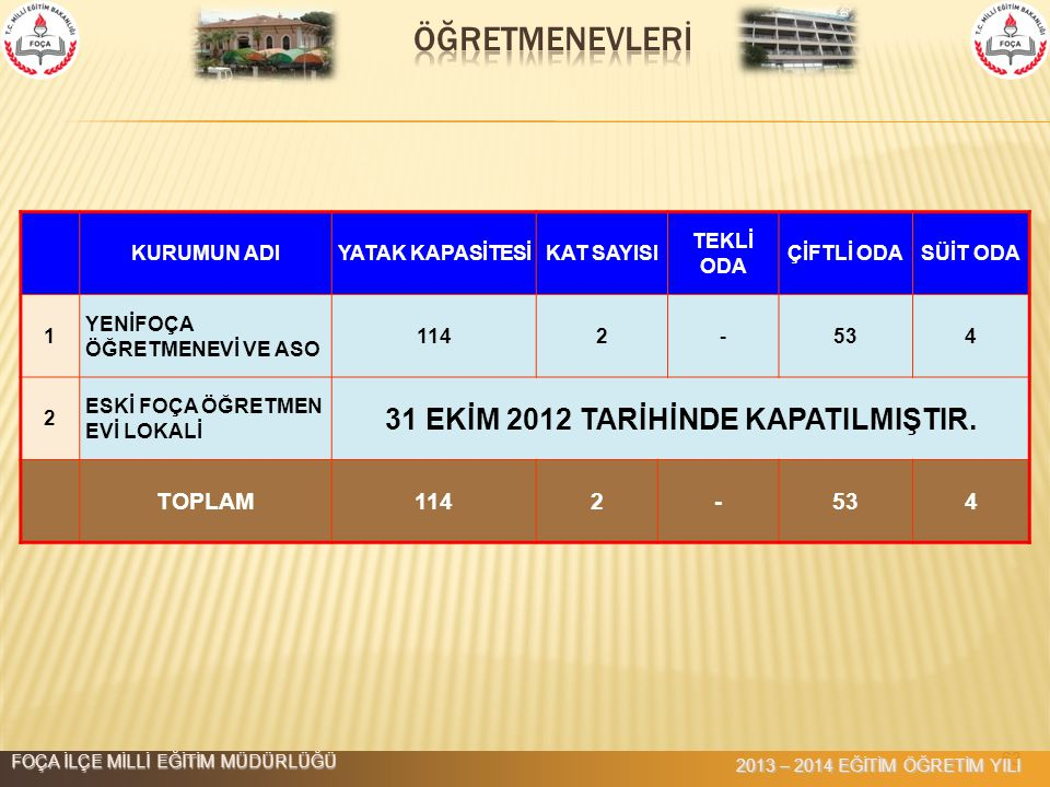 31 EKİM 2012 TARİHİNDE KAPATILMIŞTIR.
