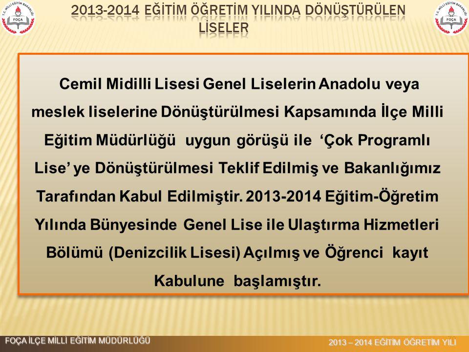 2013-2014 eğİtİM ÖĞRETİM YILInda dönüştürülen lİseler