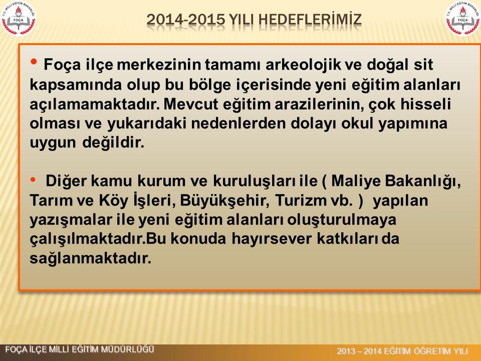 2014-2015 YILI HEDEFLERİMİZ