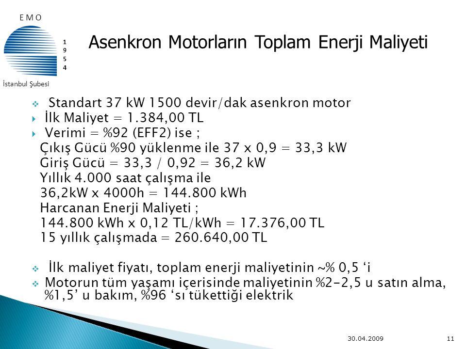Asenkron Motorların Toplam Enerji Maliyeti