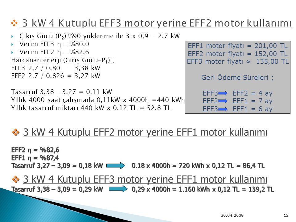 3 kW 4 Kutuplu EFF3 motor yerine EFF2 motor kullanımı