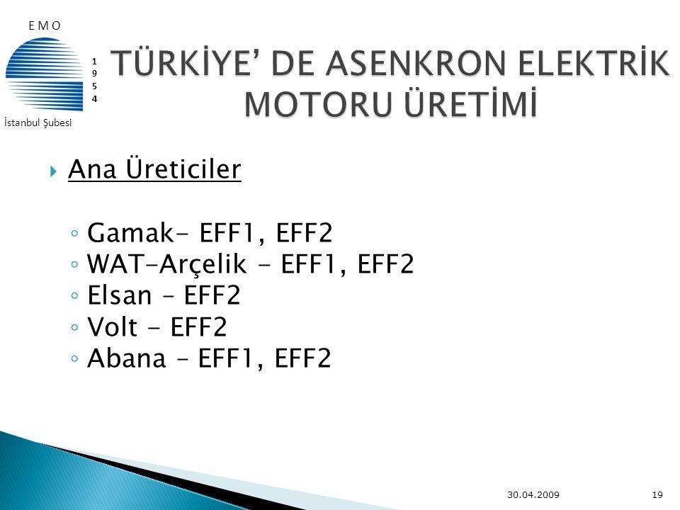 TÜRKİYE' DE ASENKRON ELEKTRİK MOTORU ÜRETİMİ