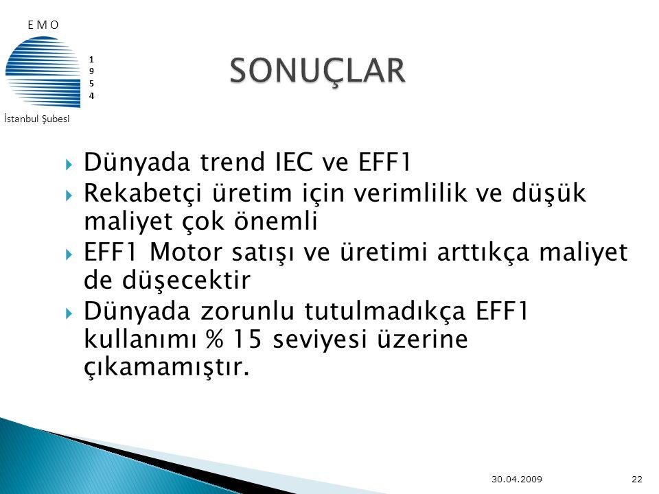 SONUÇLAR Dünyada trend IEC ve EFF1