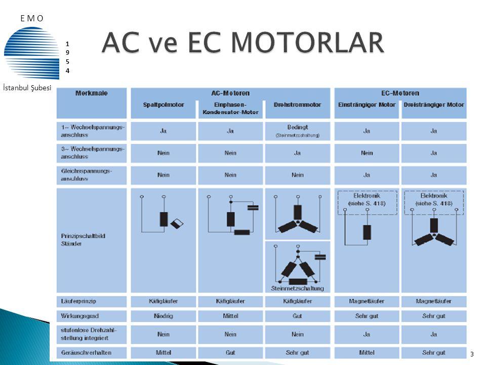 E M O AC ve EC MOTORLAR 1954 İstanbul Şubesi 30.04.2009