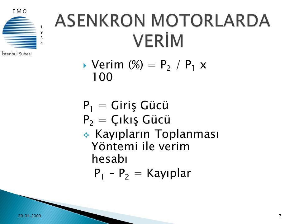 ASENKRON MOTORLARDA VERİM