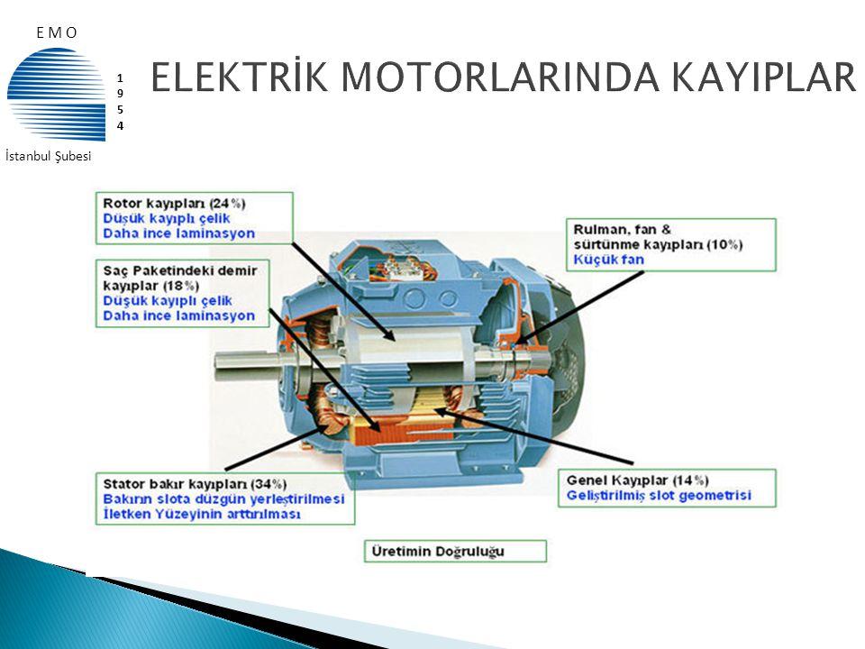 ELEKTRİK MOTORLARINDA KAYIPLAR