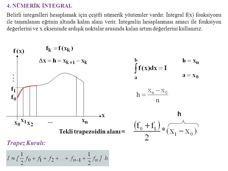 Tekli trapezoidin alanı = h