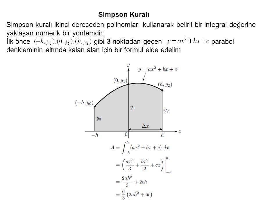 Simpson kuralı ikinci dereceden polinomları kullanarak belirli bir integral değerine yaklaşan nümerik bir yöntemdir.