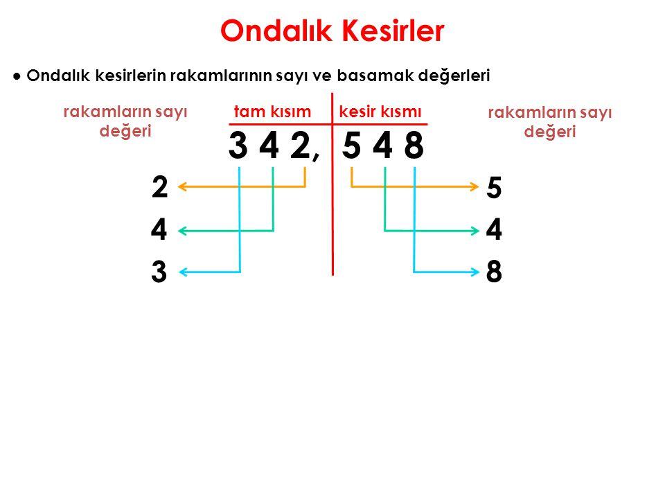 rakamların sayı değeri rakamların sayı değeri