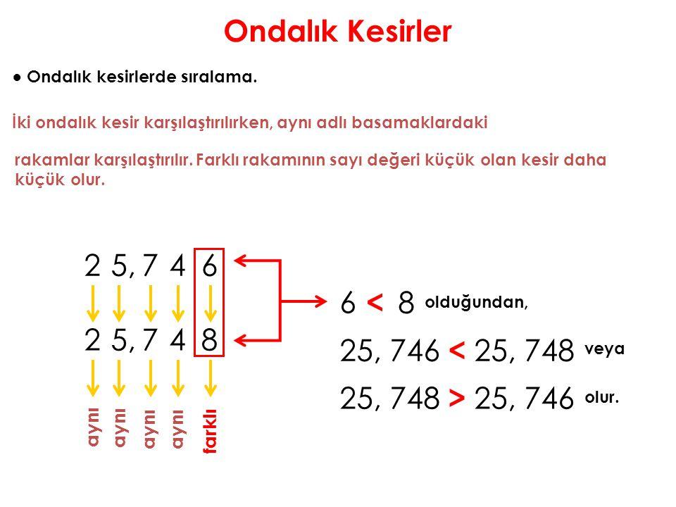 Ondalık Kesirler 2 5, 7 4 6 6 < 8 2 5, 7 4 8 25, 746 < 25, 748