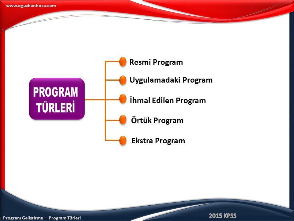 PROGRAM TÜRLERİ Resmi Program Uygulamadaki Program