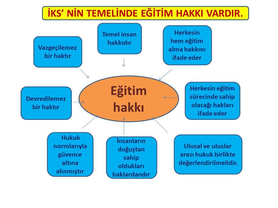Eğitim hakkı İKS' NİN TEMELİNDE EĞİTİM HAKKI VARDIR.