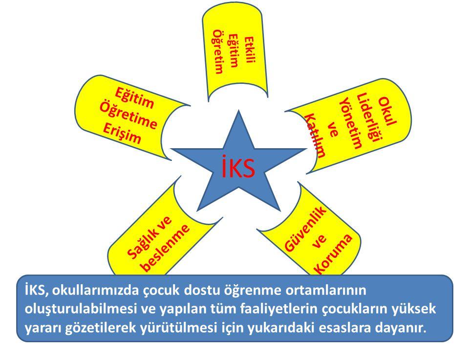Eğitim Öğretime Erişim Okul Liderliği Yönetim