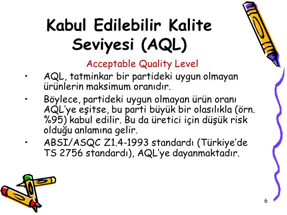 Kabul Edilebilir Kalite Seviyesi (AQL)