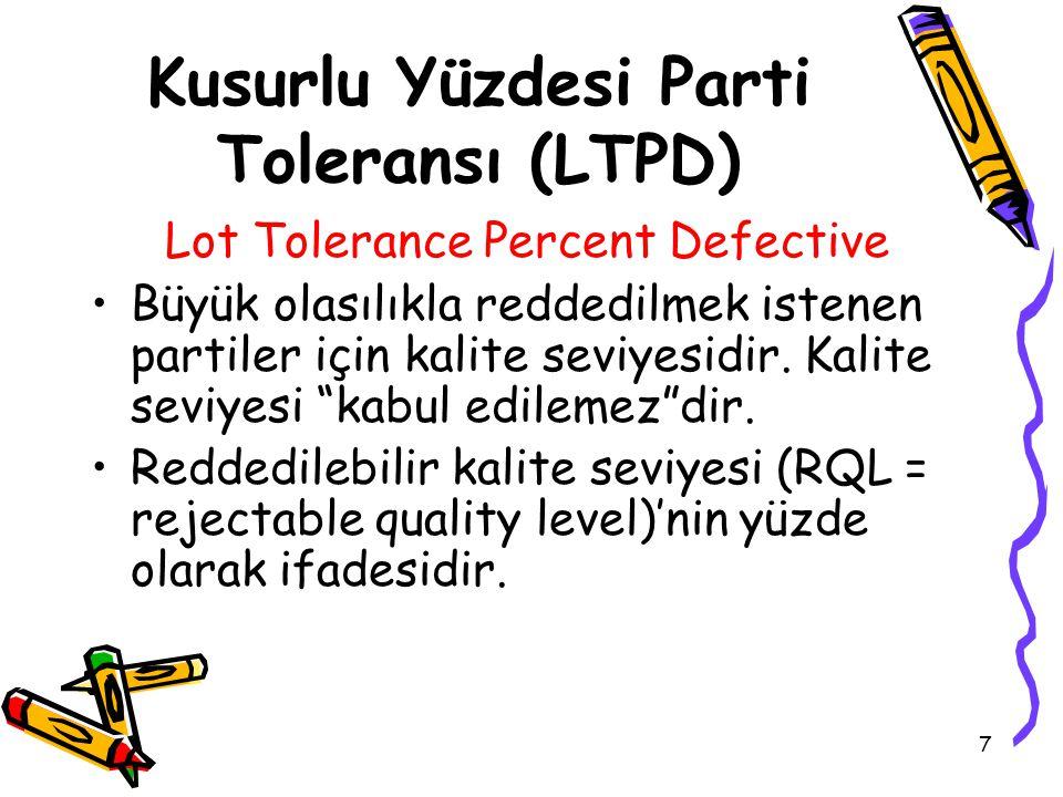 Kusurlu Yüzdesi Parti Toleransı (LTPD)