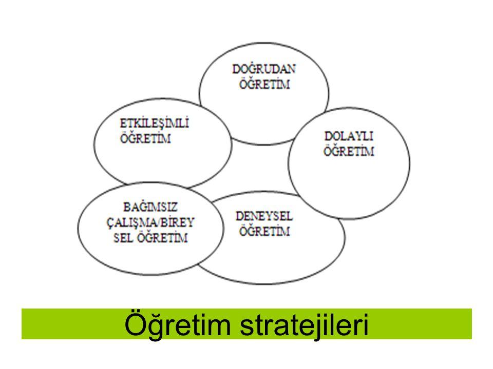 Öğretim stratejileri