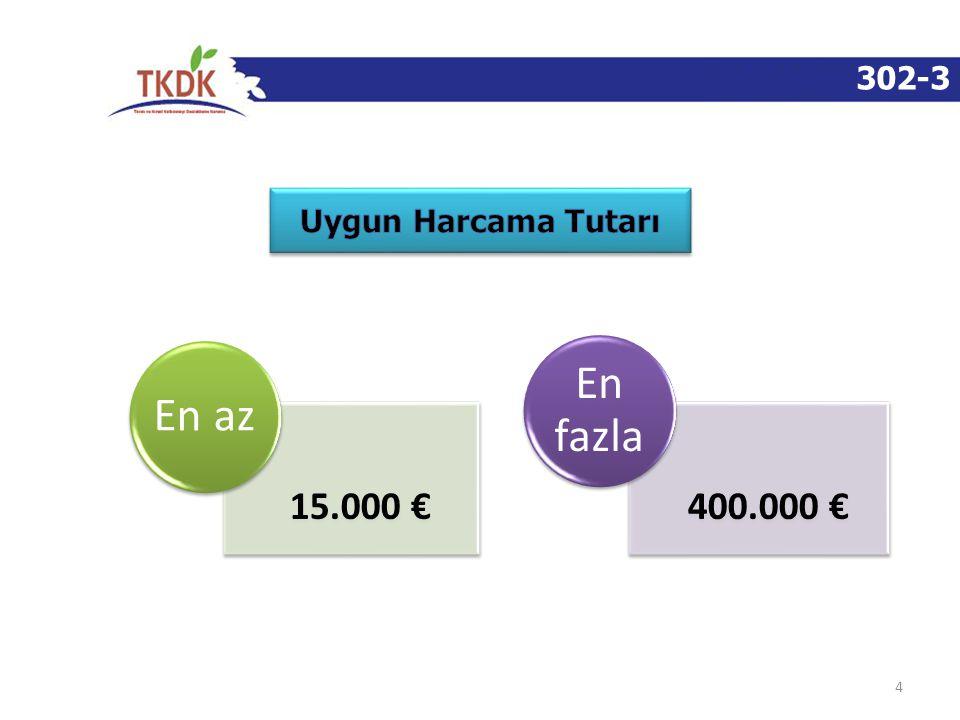 302-3 Uygun Harcama Tutarı En az 15.000 € En fazla 400.000 €