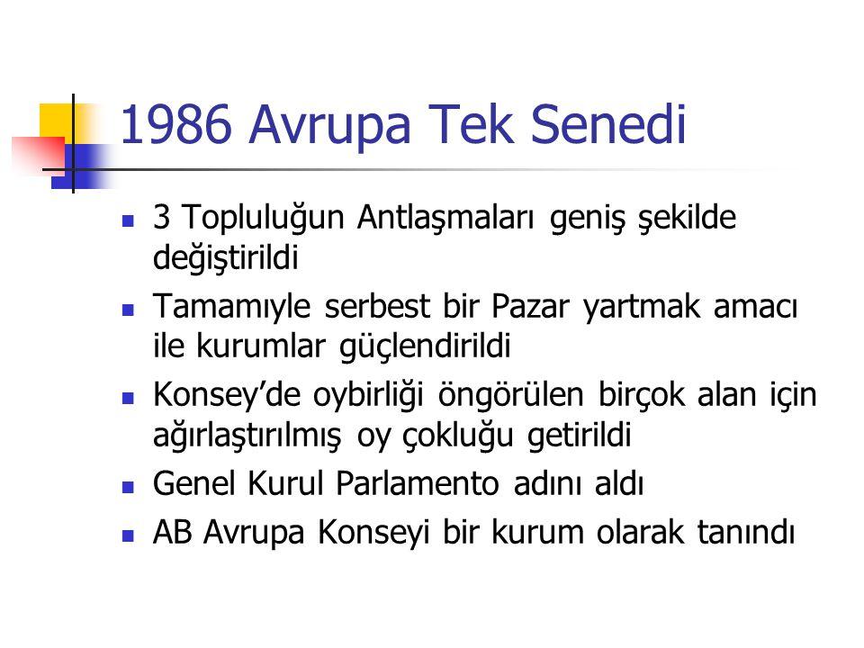 1986 Avrupa Tek Senedi 3 Topluluğun Antlaşmaları geniş şekilde değiştirildi. Tamamıyle serbest bir Pazar yartmak amacı ile kurumlar güçlendirildi.