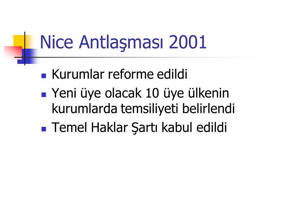 Nice Antlaşması 2001 Kurumlar reforme edildi